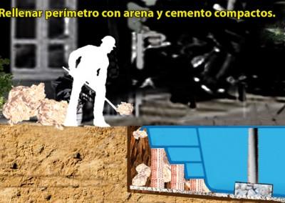 7. Rellenar perímetro con arena y cemento compactos.
